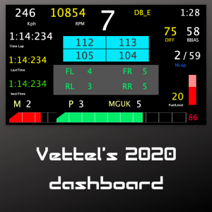 Vettel 2020 first view dashboard