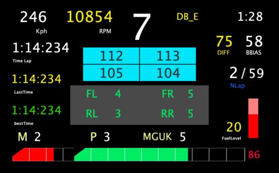 Vettel dashboard