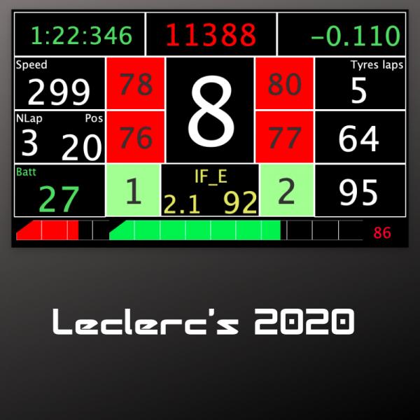 Charles Leclerc dashboard 2020