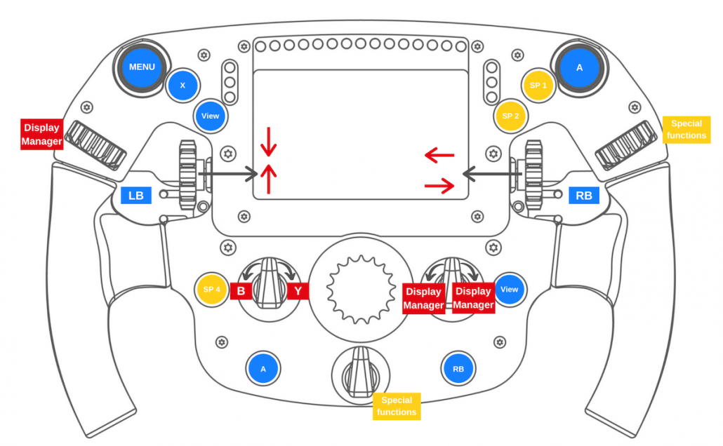 Sim racing wheel Thrustmaster Xbox